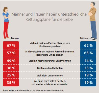 confirm. Partnersuche Westoverledingen finde deinen Traumpartner are not